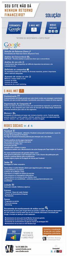 Confira nossas estratégias de divulgação de sites: Utilizamos as seguintes Ações de marketing Digital para um retordo rápido de investimento: Ações de Link Patrocinado ( Google Adwords ) , Ações de Envio de E-mail Marketing e atuação nas Redes Sociais, veja no site da N2 Mídia as ações relacionadas, Ações de Marketing em Redes Sociais , Links Patrocinados (Adwords) e E-mail Marketing