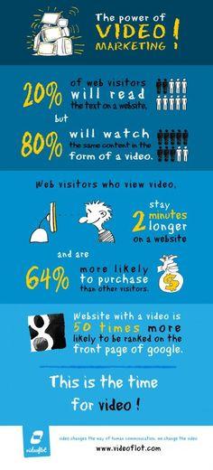Süper Pazarlama Videoları #pazarlama #marketing #video #infografik #infographic