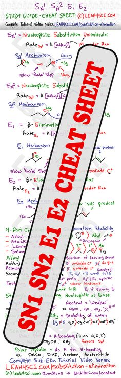 Substitution-Elimination Organic Chemistry SN1 SN2 E1 E2 Study Guide Cheat Sheet