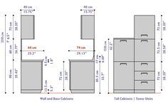 Kitchen cabinets dimensions and standard kitchen cabinets sizes. Description from pinterest.com. I searched for this on bing.com/images