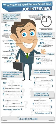 What you need to know before your next job interview #infographic