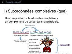 Emploi du subjonctif grammaire française