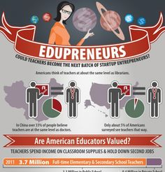 Could-Teachers-Become-the-Next-Batch-of-Startup-Entrepreneurs-Infographic