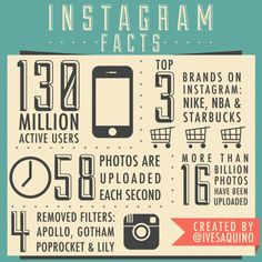 A short, square, Instagram ready infographic on...wait for it: Instagram stats.
