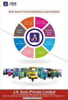 JSAKANPUR78 (@jsakanpur78) on Twitter Social Networks, Social Media, Sale Promotion, Brand Names, Digital Marketing, Automobile, India, Cars, Twitter