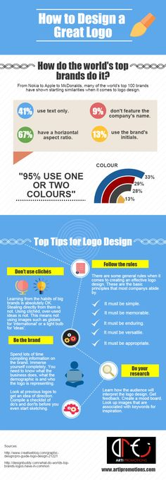 How to Design a Great Logo #Infographic