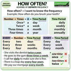 How often? Adverbs of Definite Frequency ESL Grammar 413346072042042144 English Grammar Rules, English Verbs, Learn English Grammar, Grammar And Vocabulary, English Phrases, Learn English Words, English Language Learning, English Writing, English Study