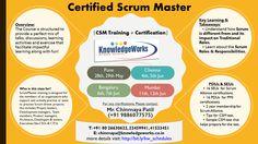 Certified Scrum Master {CSM Training + Certification} Pune: 28th, 29th May Chennai: 4th, 5th Jun Bengaluru: 6th, 7th Jun Mumbai: 11th, 12th Jun WebURL : www.bit.ly/kw_schedules Contact : Chinmaya S Patil ( 9886077575 )