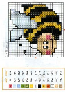 3d Pictures, Pictures To Draw, Baby Blocks, Kids Hands, Cross Stitch Designs, Plastic Canvas, Embroidery, Drawings, Pattern