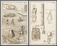 Flotation and 'scuba' devices (1726)