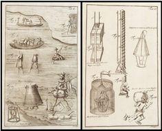 Flotation and 'scuba' devices (1726)