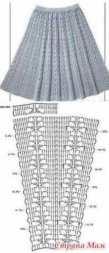 Школьная юбка крючком - Вязание - Страна Мам