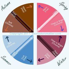 12 seasonal color palette for yourcolorsmatter.com