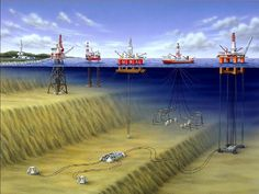 Types of offshore platforms