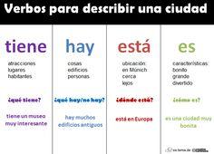 verbos_descripcion_ciudad