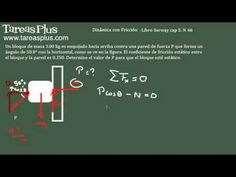 Dinámica – un bloque apoyado contra una pared con fricción