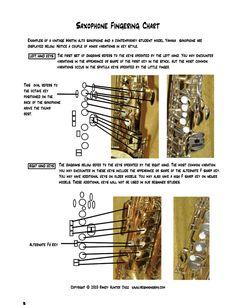 High Quality Saxophone Chord Chart Saxophone Finger Fingering Chart Saxaphone Alt Saxophon Noten Chart Alto Saxophone Fingering Chart Sax Finger ChartBack To 47 Unusual Saxophone… Saxophone Notes, Saxophone Instrument, Saxophone Sheet Music, Soprano Saxophone, Tenor Sax, Clarinet, Piano Music, Music Songs, Alto Saxophone Fingering Chart
