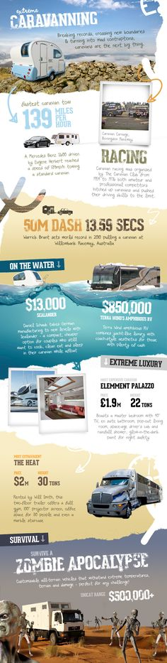 INFOGRAPHIC: EXTREME CARAVANNING – CARAVANS ARE THE NEXT BIG THING    Breaking records, crossing new boundaries and turning into mad contraptions, caravans are the next big thing.    Keep reading… and take a walk on the wild side of caravanning.