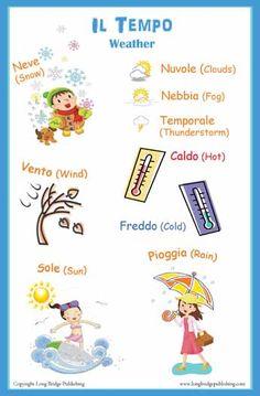 Italian language poster: Il Tempo (Weather )