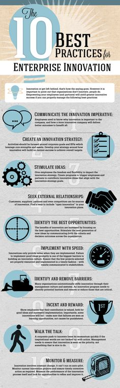 Infographic: 10 Best Practices for Enterprise Innovation
