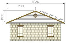 About Roof Pitches (with Pictures)   eHow