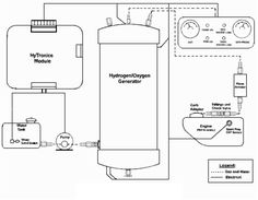 hho generator plans hydrogen on demand kit detail diagram hydrogen . Diy Generator, Homemade Generator, Easy Peasy Homeschool, Engineering Subjects, Hydrogen Generator, Electronic Circuit Design, Kindergarten Homeschool Curriculum, Basic Physics, Hydrogen Gas
