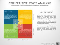 Competitive analysis templates and tools for SWOT analysis, competitor positioning, product strategy, product differentiation and market intelligence. Powerpoint Themes, Powerpoint Presentation Templates, Competitive Analysis, Swot Analysis, Free Resume, Lorem Ipsum, Business Women, Sample Resume, Management