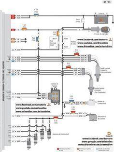 EP Injeção Eletrônica: Sistema Elétrico Gol, Parati e