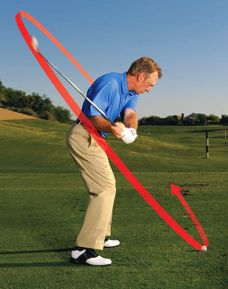 The Path to Straighter Shots By Mike LaBauve via Golf Digest