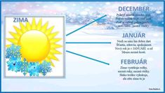 December, Chart, Map, Education, Location Map, Maps, Onderwijs, Learning