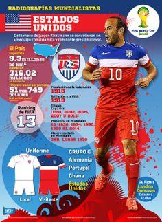 Radiografías Mundialistas  Estados Unidos: De la mano de Jürgen Klinsmann se convirtieron en un equipo con dinámica y constante presión al rival. #Infografia
