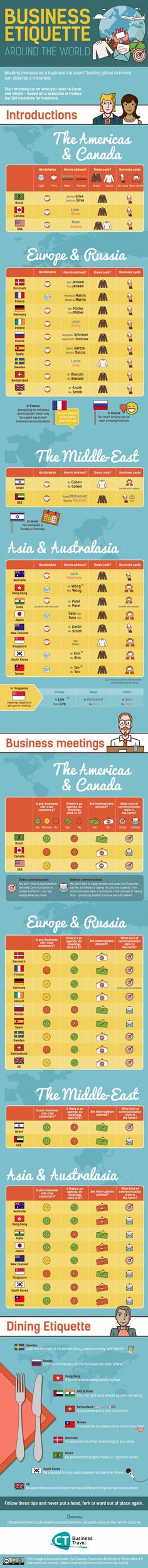 Different Business Etiquette Around The World In One Infographic