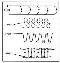 основные закономерности переплетения шарик
