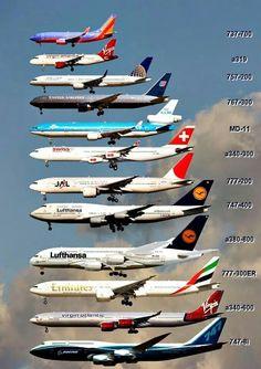 Airbus v Boeing