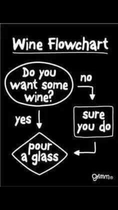 Do you want some wine? is that a trick question?
