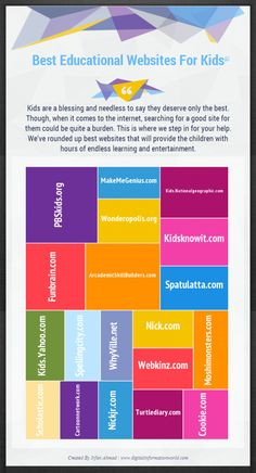 19 Best Educational Websites For Kids Infographic