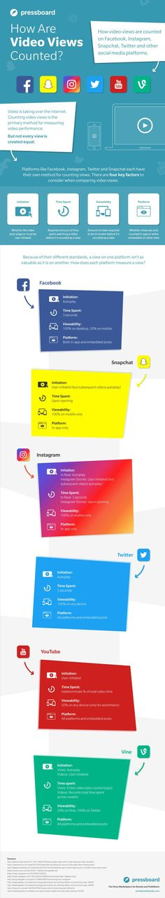 Microsoft project 2017 crack full version activator microsoft infographic how are video views counted no web agency toneelgroepblik Image collections
