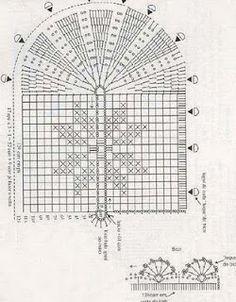 Tapete Oval com Gráfico - Ateliê do Crochê