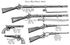 Civil War Weapons List Union Confederate Battles Army Combat