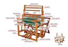 low warp loom[1] Visual learner - Merriam-Webster - weaving