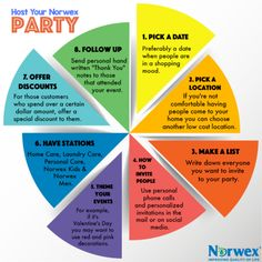 Are you looking for ways to start building a financially better 2016? These helpful tips will help you host successful Norwex Parties and grow your business all year long!