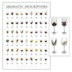 A great way to see how your wine smells. This attractive poster shows 54 of the standard 150 aromas that can be tasted in wine. Everything from Asparagus to Vanilla. Makes a great addition to a wine cellar or kitchen wall. Cocktail Drinks, Alcoholic Drinks, Drinks Alcohol, Wine Descriptions, Wine Images, Wine Poster, Wine Brands, French Wine, In Vino Veritas