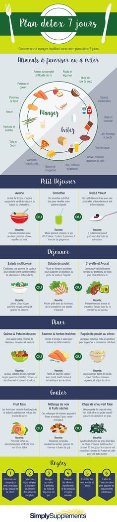 Eliminate Fat With This 10 Minute Trick - Découvrez ces quelques recettes pour commencer une semaine de détox! Eliminate Fat With This 10 Minute Trick - Do This One Unusual Trick Before Work To Melt Away Pounds of Belly Fat Lose Fat, Lose Weight, Weight Loss, Plan Detox 7 Jours, 2 Week Diet Plan, Carb Cycling Diet, Menu Dieta, High Carb Foods, Detox Plan