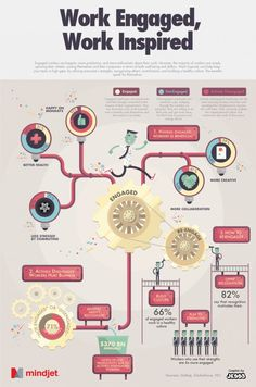 Work Engaged, Work Inspired #Infographic