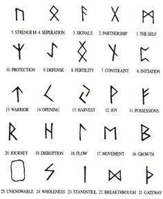 x^3 tattoo meaning - Buscar con Google
