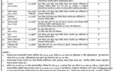 *সমাজ সেবা অধিদপ্তর-এ নিয়োগ বিজ্ঞপ্তি | jobcircular24* সমাজ সেবা অধিদপ্তর-এ নিয়োগ বিজ্ঞপ্তি #সমাজ #সেবা #অধিদপ্তর-এ #নিয়োগ #বিজ্ঞপ্তি #