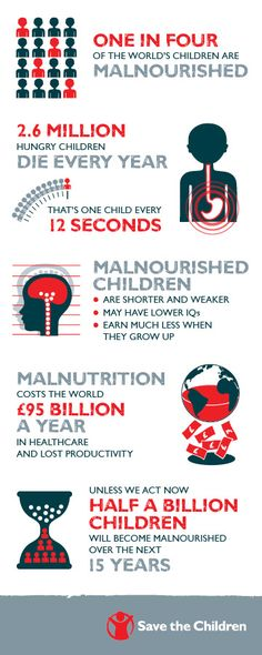 Save the Children infographic on Hunger for their new campaign #nameaday, part of the No Child Born to Die campaign