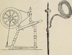 From the book: The Woollen Industry in Ireland.  Treadle Wheel, and Spindle with Whorl