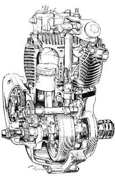 135 Best Triumph Engines S On Pinterest In 2018 Bikes. Triumph 500 Engines 110 Trophy Motorcycles. Wiring. Classic Triumph Motorcycle Engine Diagram At Scoala.co