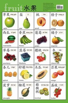 Chinese Characters Posters (Simplified Characters) for fruits Chinese Fruit, Basic Chinese, Chinese Book, How To Speak Chinese, Chinese English, Chinese Writing, Mandarin Lessons, Learn Mandarin, Deutsch